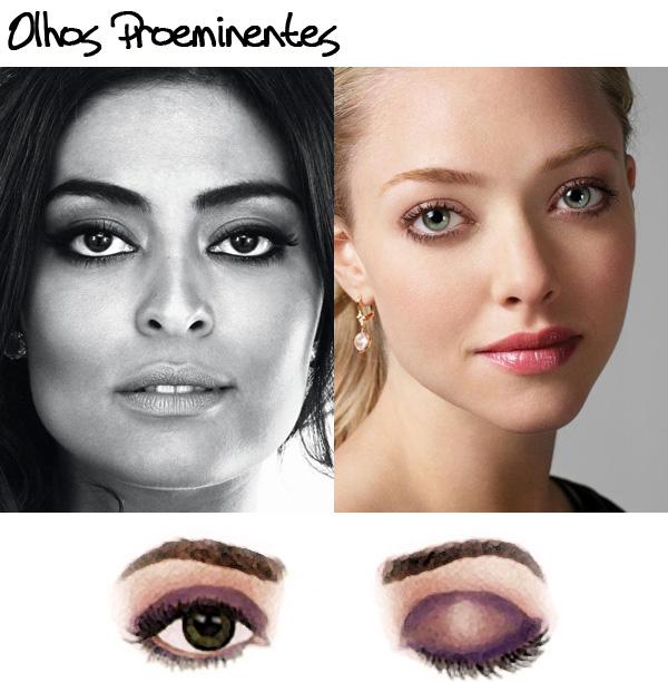 ths-olhos-proeminentes